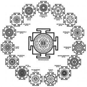 Использование ведической геометрии для приведения в баланс пространственных энергий